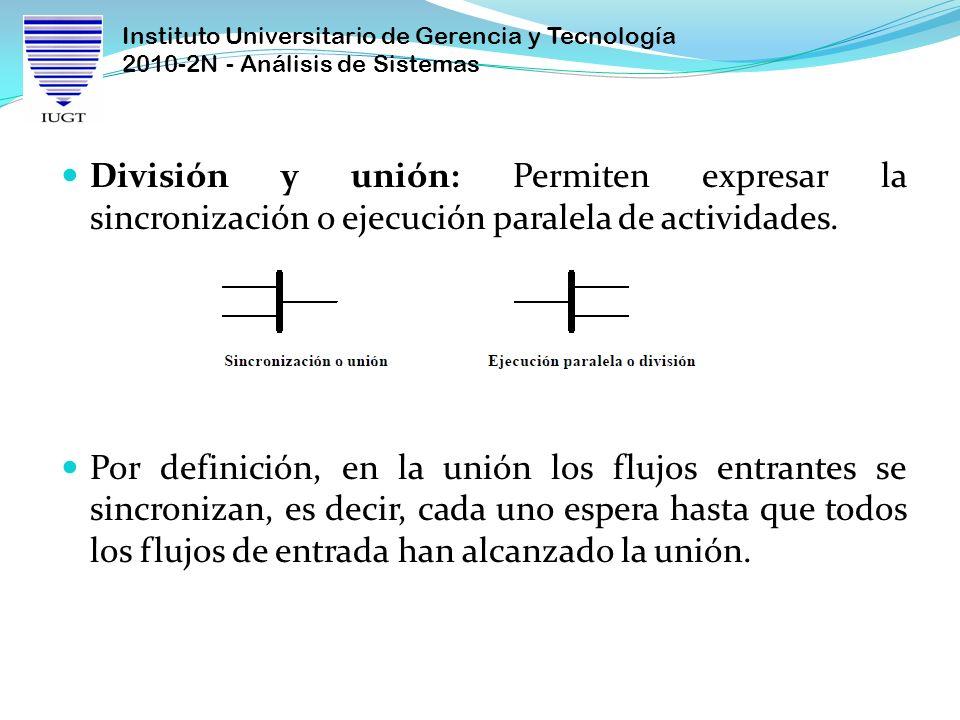 Instituto Universitario de Gerencia y Tecnología 2010-2N - Análisis de Sistemas División y unión: Permiten expresar la sincronización o ejecución para