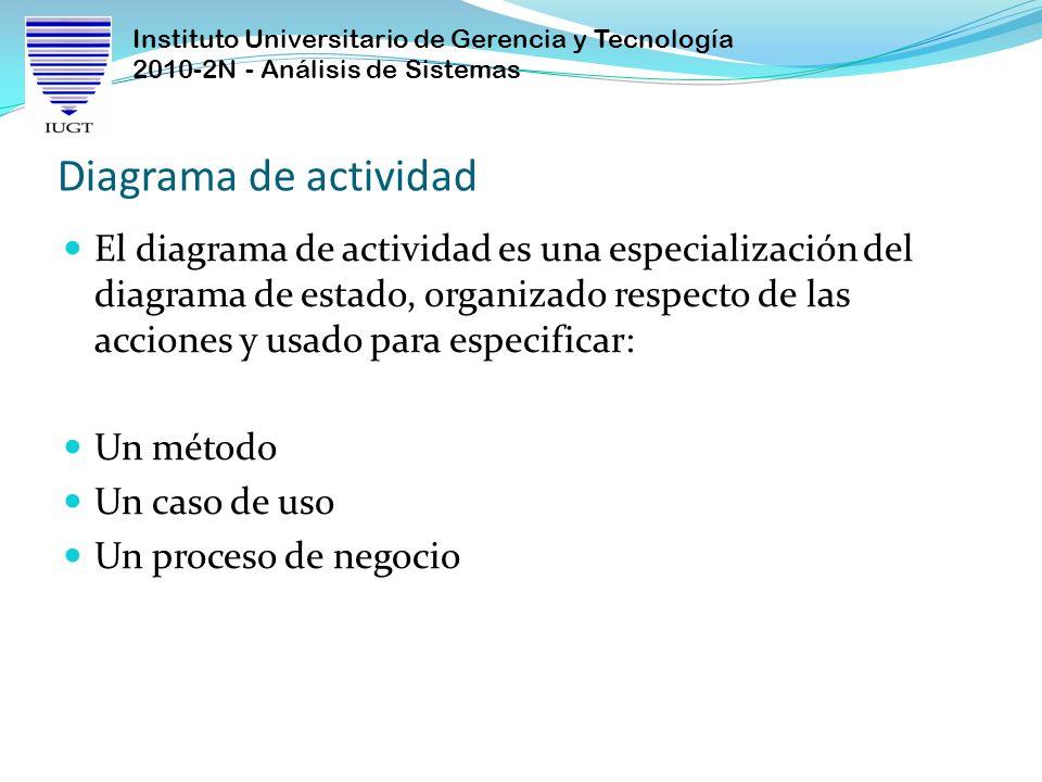Instituto Universitario de Gerencia y Tecnología 2010-2N - Análisis de Sistemas Diagrama de actividad Un diagrama de actividad es fundamentalmente un diagrama de flujo que muestra el flujo de control entre actividades.