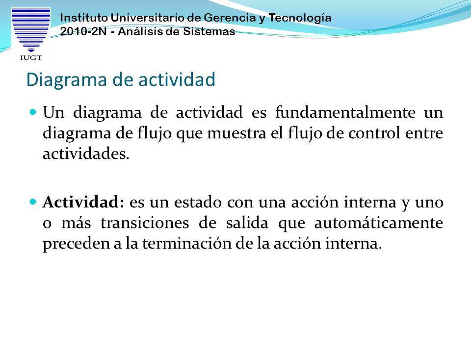 Instituto Universitario de Gerencia y Tecnología 2010-2N - Análisis de Sistemas Diagrama de actividad Un diagrama de actividad es fundamentalmente un