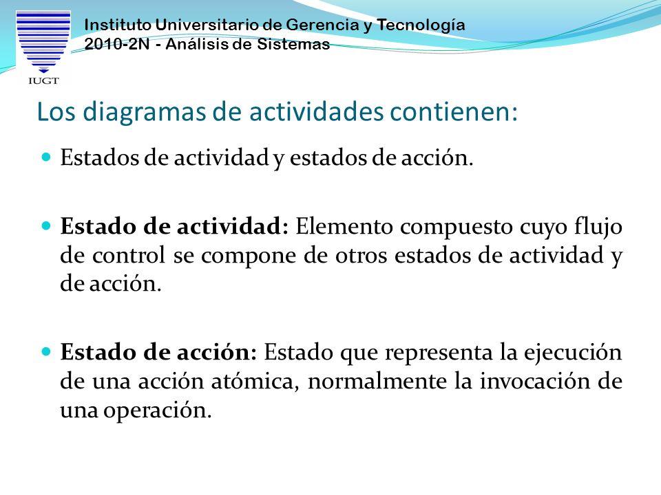 Instituto Universitario de Gerencia y Tecnología 2010-2N - Análisis de Sistemas Los diagramas de actividades contienen: Estados de actividad y estados