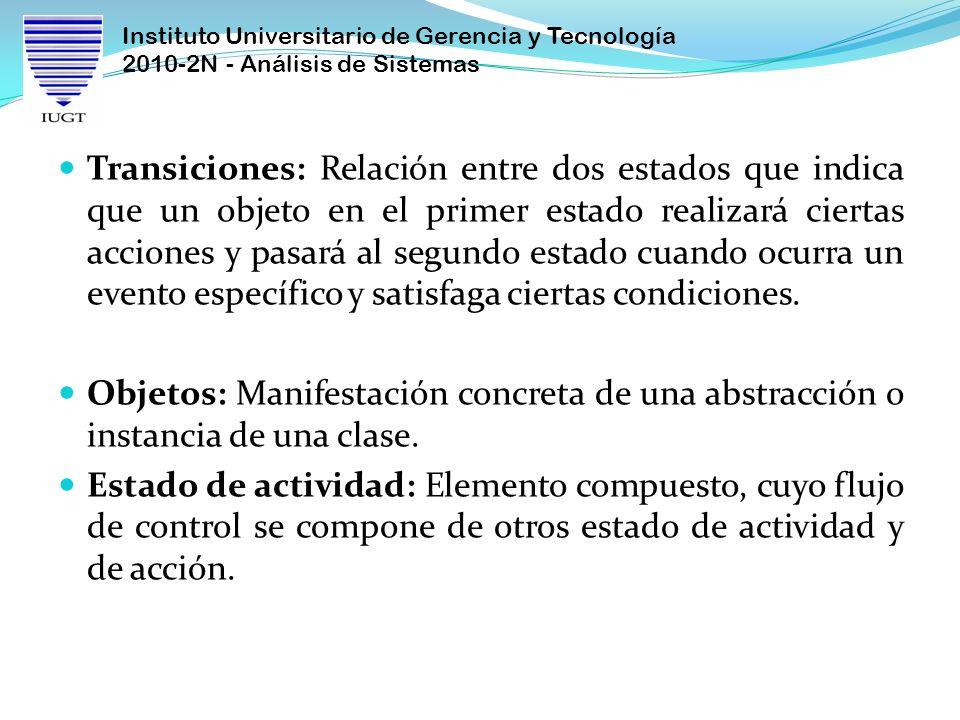 Instituto Universitario de Gerencia y Tecnología 2010-2N - Análisis de Sistemas Transiciones: Relación entre dos estados que indica que un objeto en e