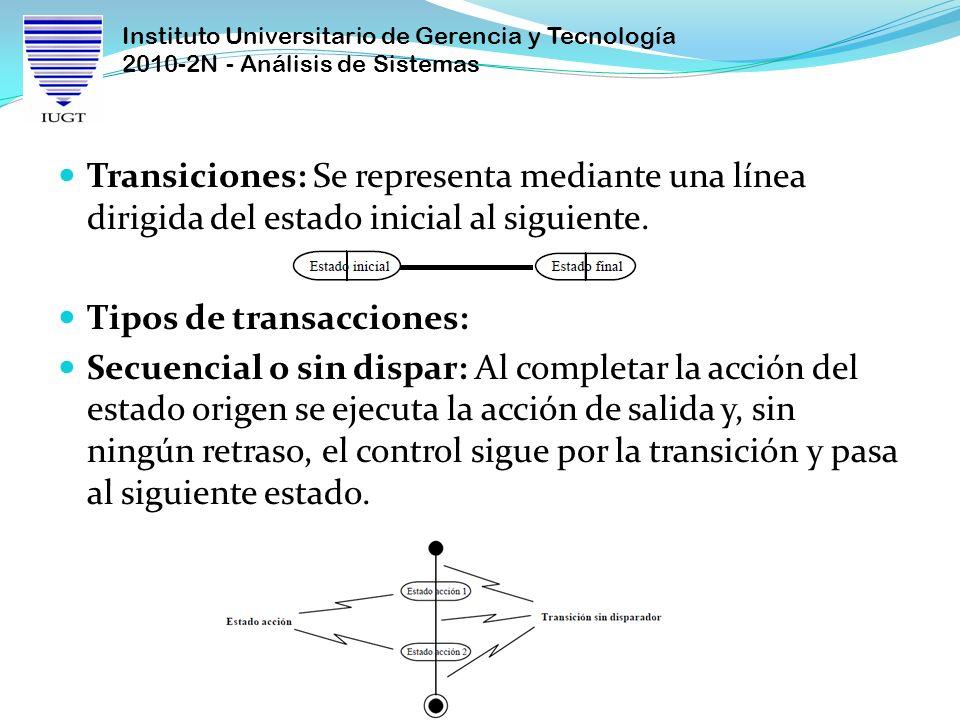 Instituto Universitario de Gerencia y Tecnología 2010-2N - Análisis de Sistemas Transiciones: Se representa mediante una línea dirigida del estado ini