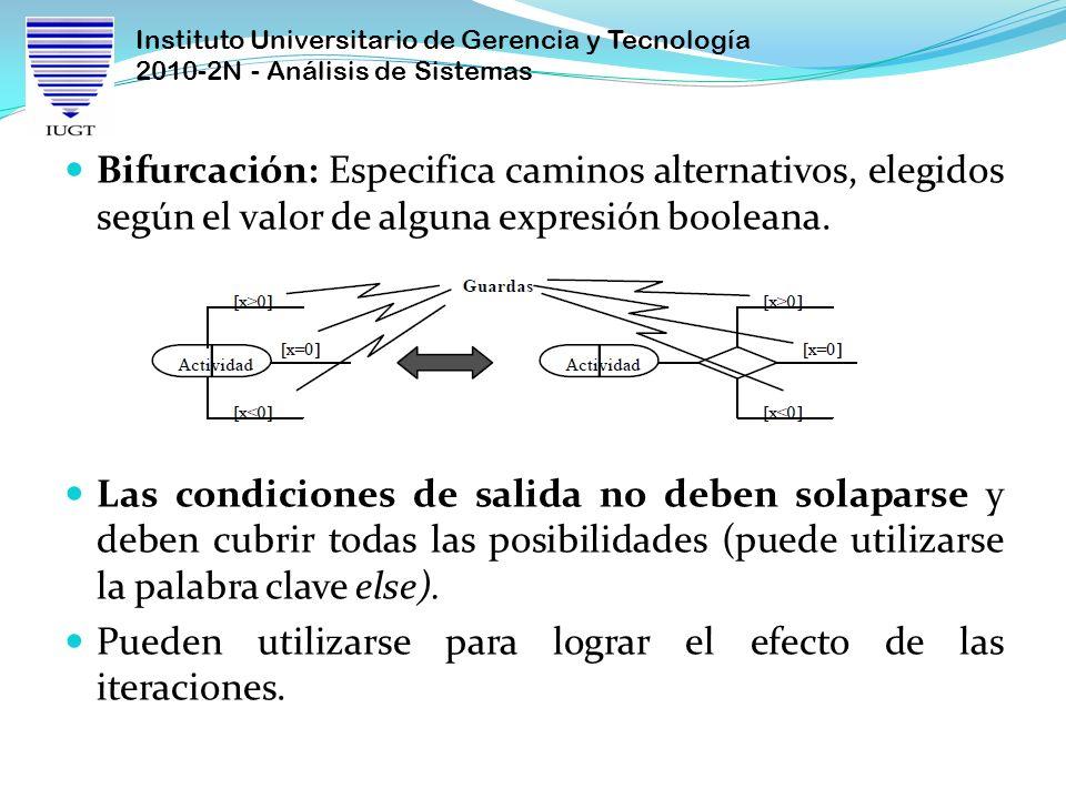 Instituto Universitario de Gerencia y Tecnología 2010-2N - Análisis de Sistemas División y unión: Permiten expresar la sincronización o ejecución paralela de actividades.
