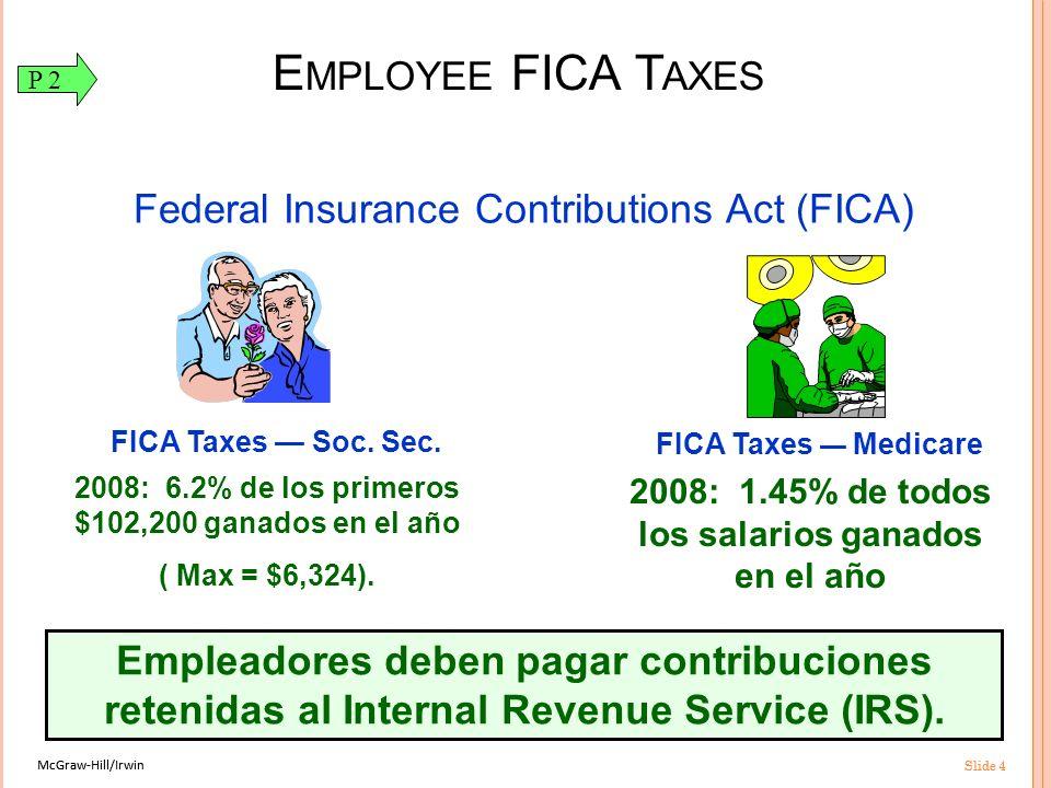 McGraw-Hill/Irwin Slide 4 McGraw-Hill/Irwin Slide 4 FICA Taxes Soc. Sec. FICA Taxes Medicare 2008: 6.2% de los primeros $102,200 ganados en el año ( M