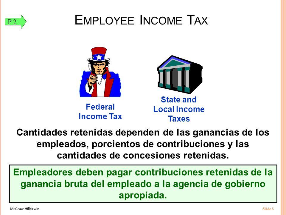 McGraw-Hill/Irwin Slide 5 McGraw-Hill/Irwin Slide 5 Cantidades retenidas dependen de las ganancias de los empleados, porcientos de contribuciones y la