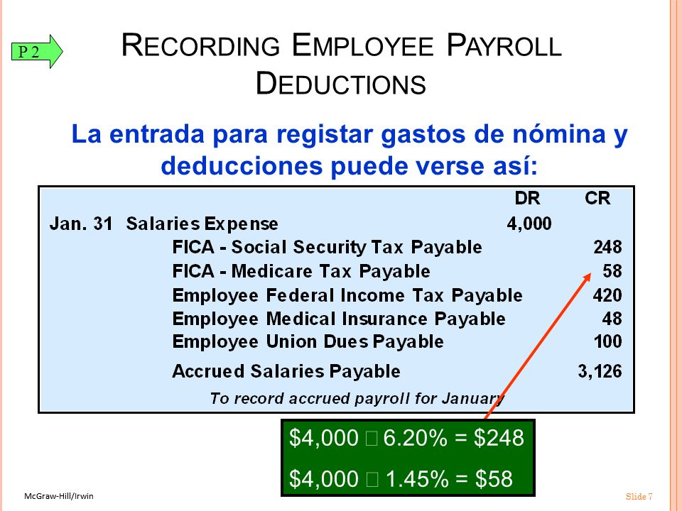 McGraw-Hill/Irwin Slide 7 McGraw-Hill/Irwin Slide 7 La entrada para registar gastos de nómina y deducciones puede verse así: $4,000 6.20% = $248 $4,00
