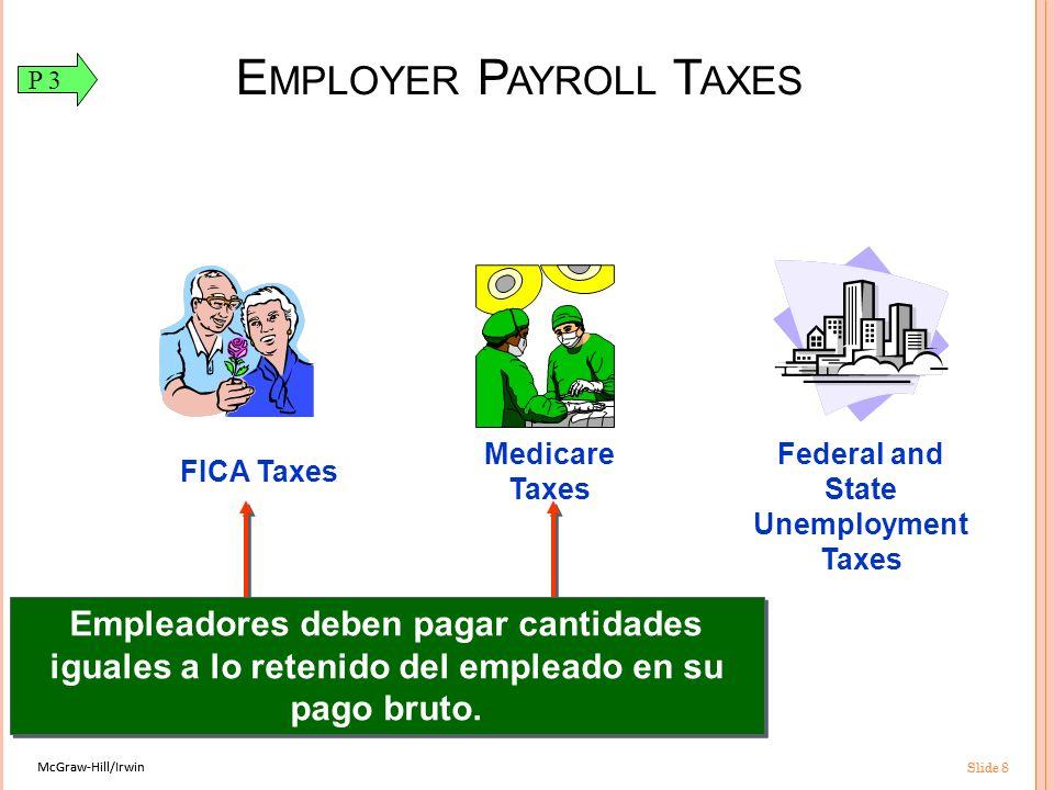 McGraw-Hill/Irwin Slide 8 McGraw-Hill/Irwin Slide 8 FICA Taxes Medicare Taxes Federal and State Unemployment Taxes Empleadores deben pagar cantidades