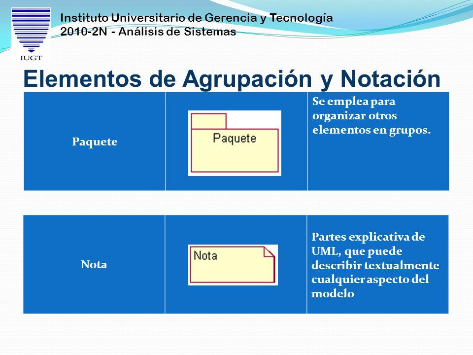 Instituto Universitario de Gerencia y Tecnología 2010-2N - Análisis de Sistemas Elementos de Agrupación y Notación Paquete Se emplea para organizar ot