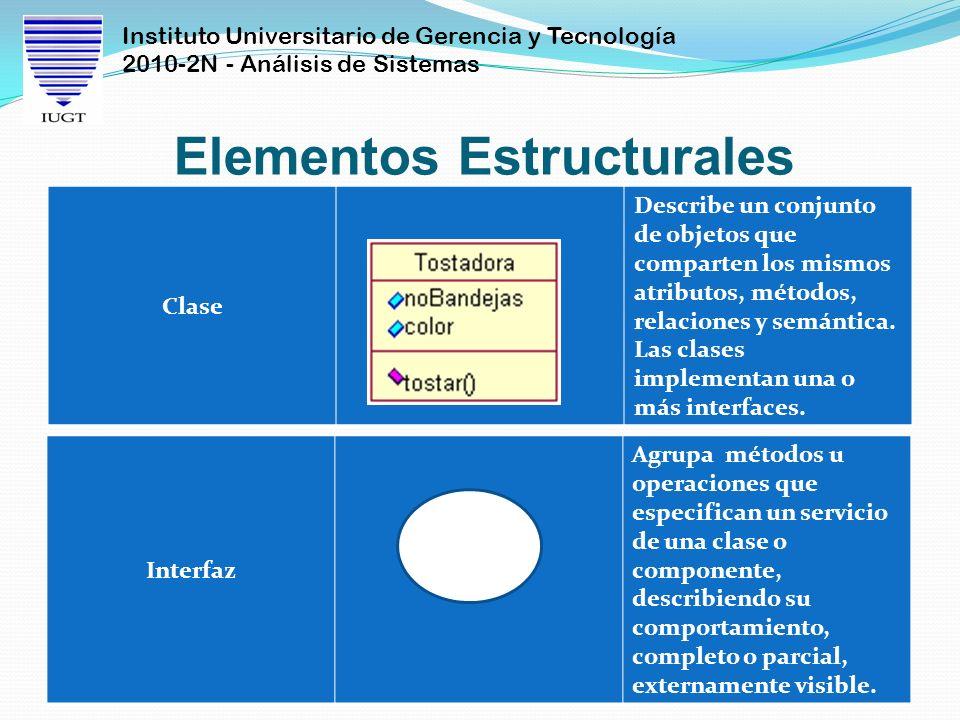 Instituto Universitario de Gerencia y Tecnología 2010-2N - Análisis de Sistemas Elementos Estructurales Clase Describe un conjunto de objetos que comp