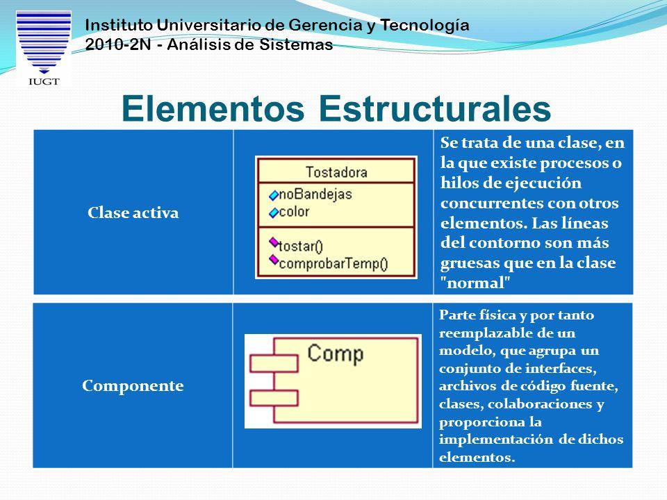 Instituto Universitario de Gerencia y Tecnología 2010-2N - Análisis de Sistemas Elementos Estructurales Clase activa Se trata de una clase, en la que