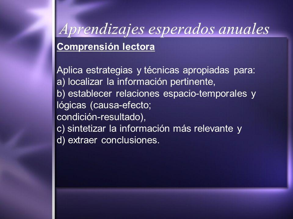 Aprendizajes esperados anuales Comprensión lectora Aplica estrategias y técnicas apropiadas para: a) localizar la información pertinente, b) establece