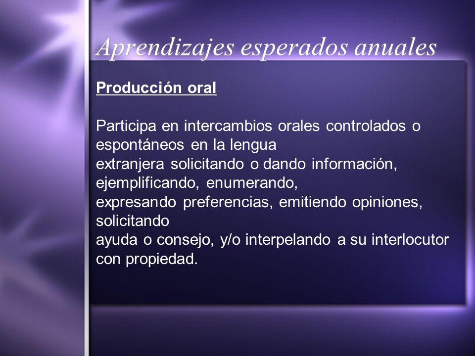 Aprendizajes esperados anuales Producción oral Participa en intercambios orales controlados o espontáneos en la lengua extranjera solicitando o dando