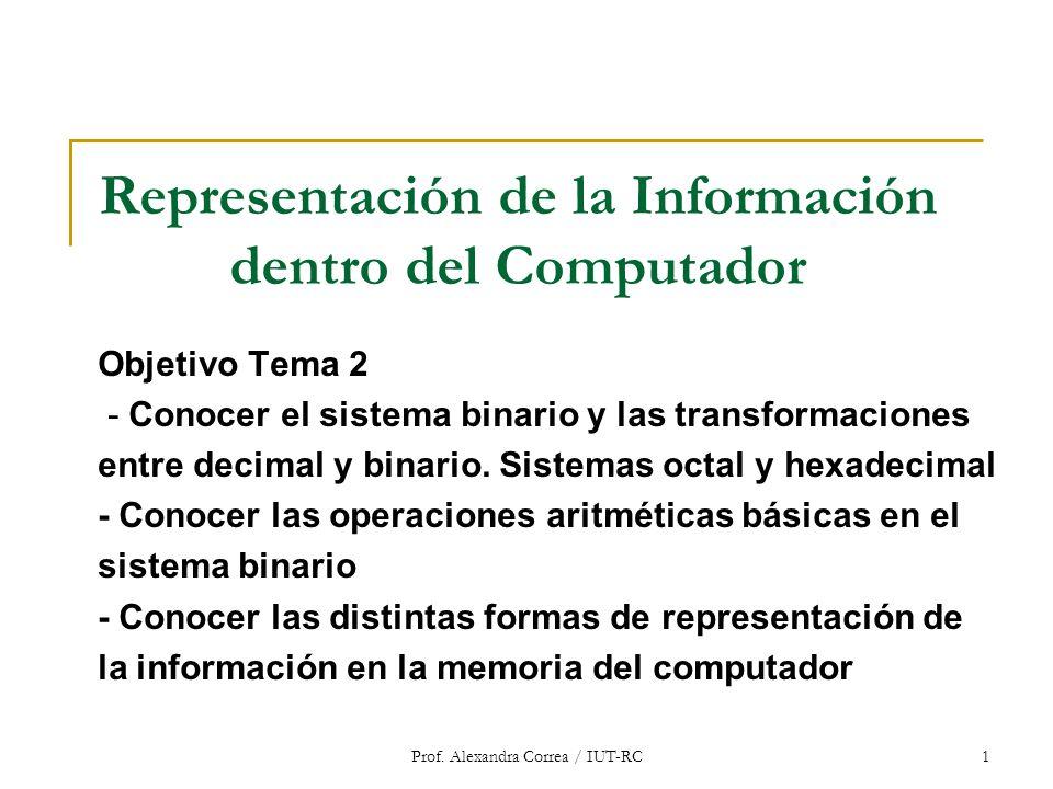 Prof. Alexandra Correa / IUT-RC1 Representación de la Información dentro del Computador Objetivo Tema 2 - Conocer el sistema binario y las transformac