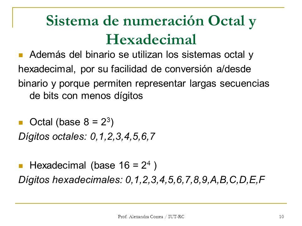 Prof. Alexandra Correa / IUT-RC 10 Sistema de numeración Octal y Hexadecimal Además del binario se utilizan los sistemas octal y hexadecimal, por su f