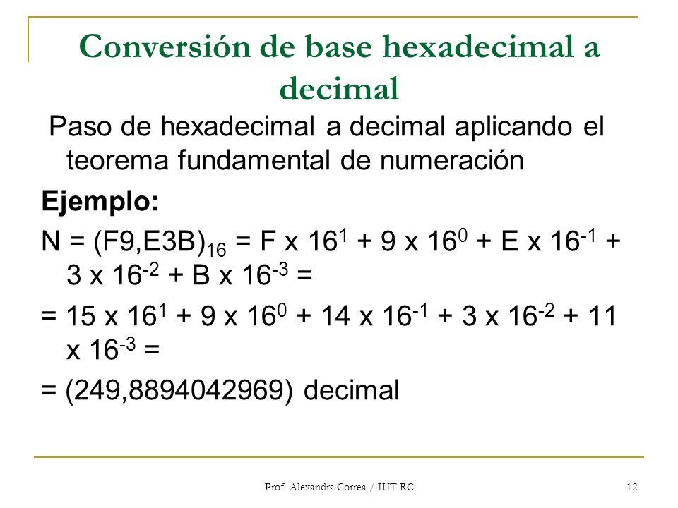 Prof. Alexandra Correa / IUT-RC 12 Conversión de base hexadecimal a decimal Paso de hexadecimal a decimal aplicando el teorema fundamental de numeraci