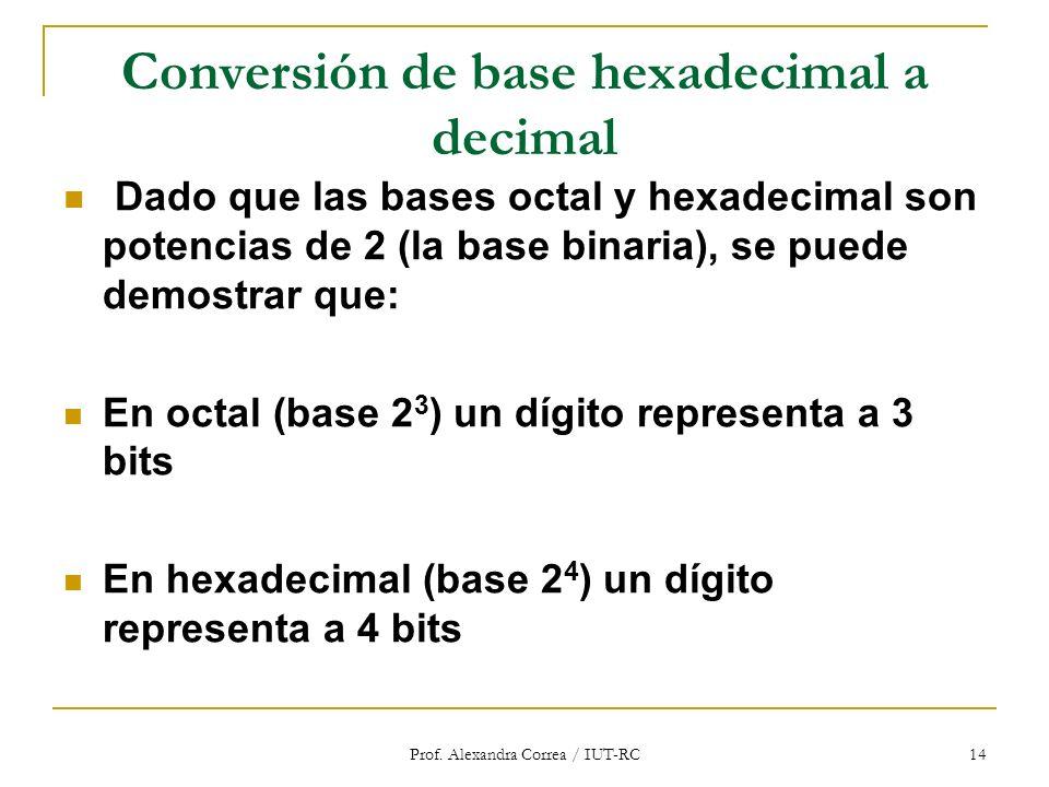 Prof. Alexandra Correa / IUT-RC 14 Conversión de base hexadecimal a decimal Dado que las bases octal y hexadecimal son potencias de 2 (la base binaria