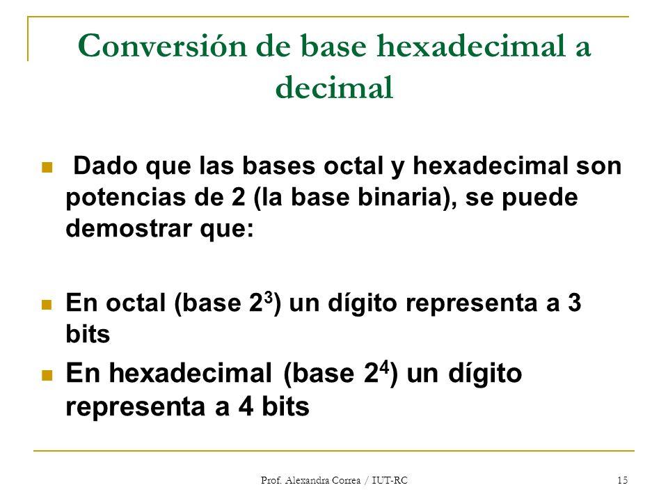 Prof. Alexandra Correa / IUT-RC 15 Conversión de base hexadecimal a decimal Dado que las bases octal y hexadecimal son potencias de 2 (la base binaria