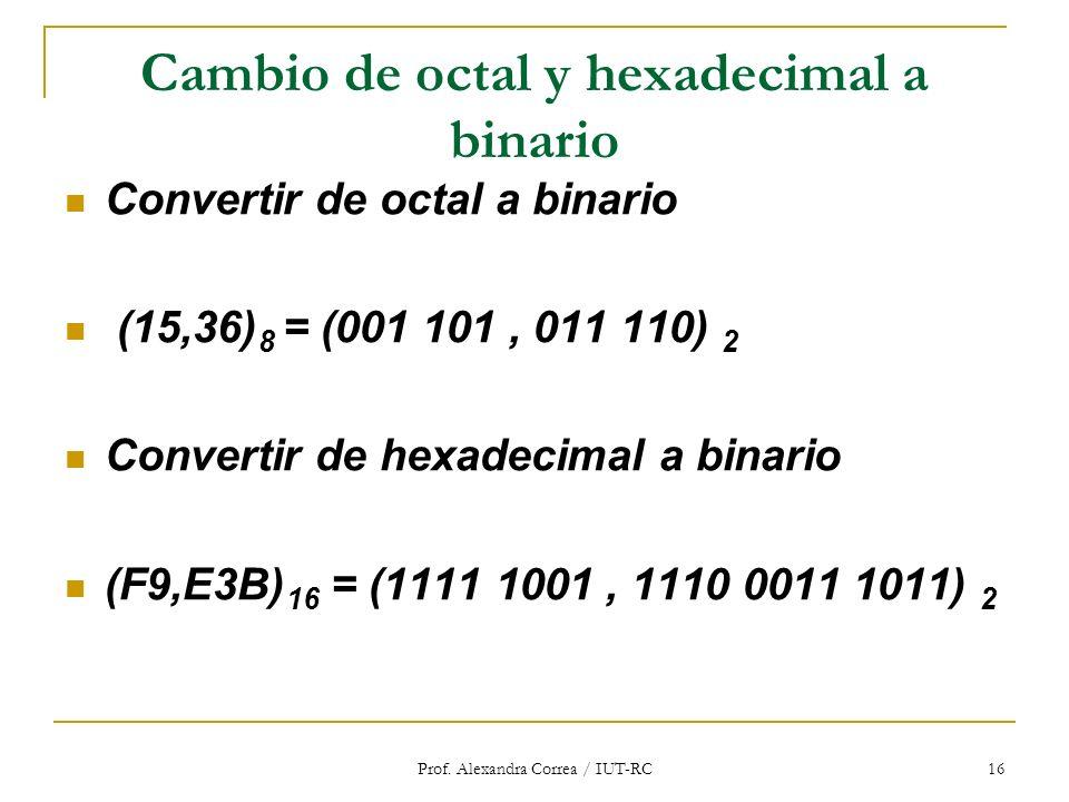 Prof. Alexandra Correa / IUT-RC 16 Cambio de octal y hexadecimal a binario Convertir de octal a binario (15,36) 8 = (001 101, 011 110) 2 Convertir de