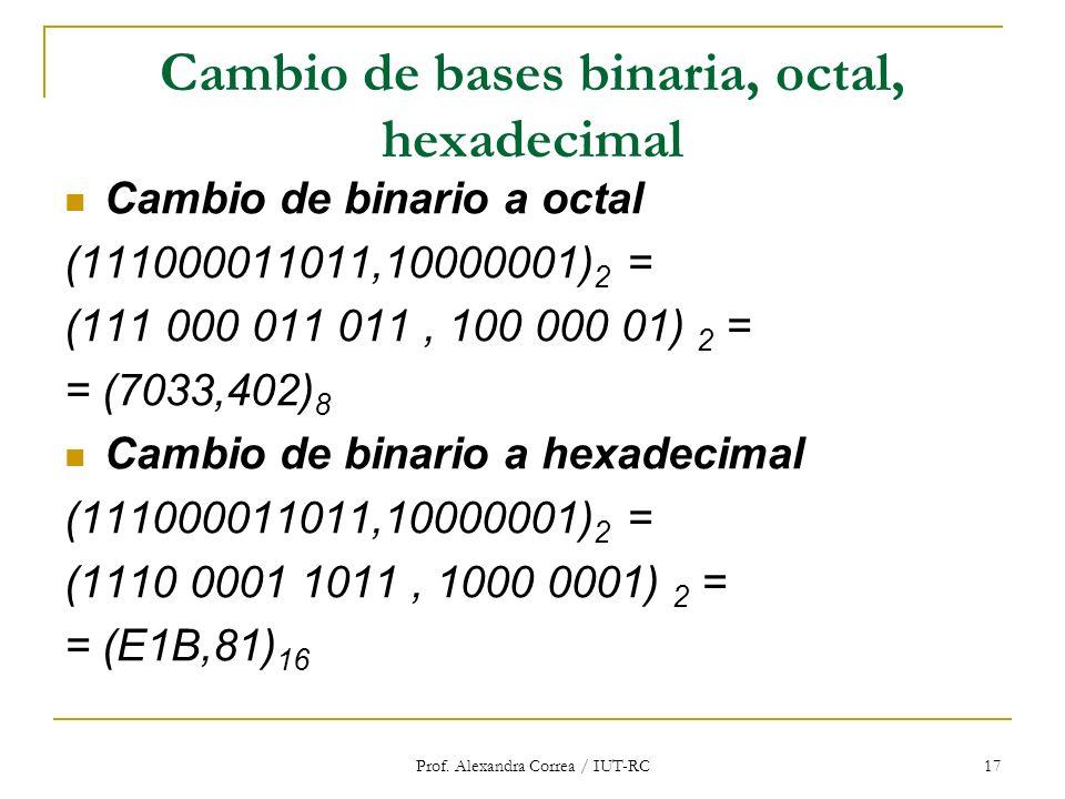 Prof. Alexandra Correa / IUT-RC 17 Cambio de bases binaria, octal, hexadecimal Cambio de binario a octal (111000011011,10000001) 2 = = (7033,402) 8 Ca