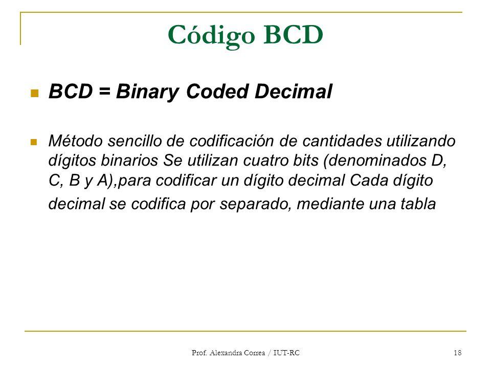Prof. Alexandra Correa / IUT-RC 18 Código BCD BCD = Binary Coded Decimal Método sencillo de codificación de cantidades utilizando dígitos binarios Se