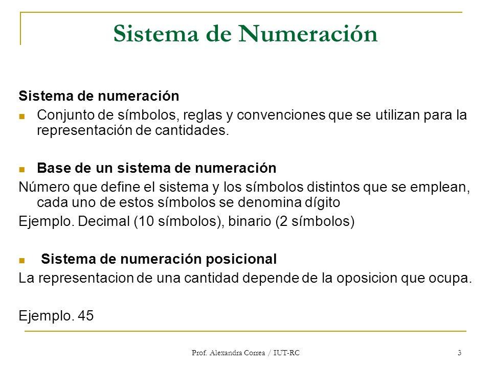Prof. Alexandra Correa / IUT-RC 3 Sistema de Numeración Sistema de numeración Conjunto de símbolos, reglas y convenciones que se utilizan para la repr