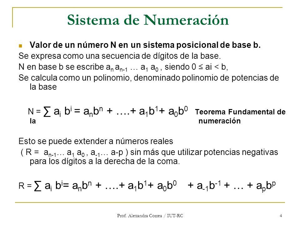 Prof. Alexandra Correa / IUT-RC 4 Sistema de Numeración Valor de un número N en un sistema posicional de base b. Se expresa como una secuencia de dígi
