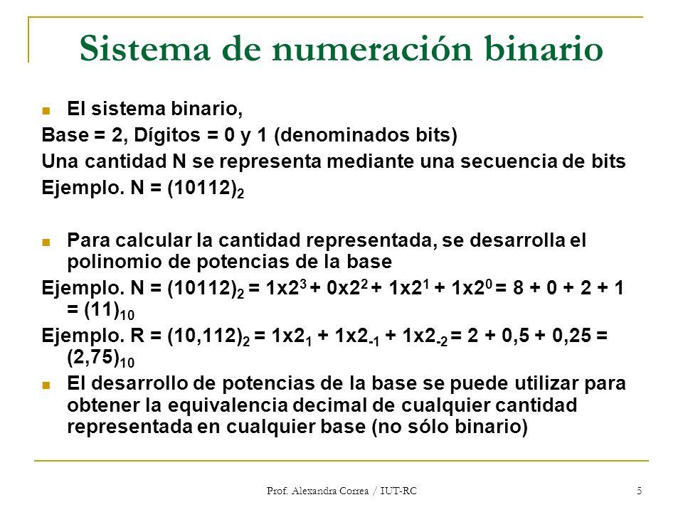 Prof. Alexandra Correa / IUT-RC 5 Sistema de numeración binario El sistema binario, Base = 2, Dígitos = 0 y 1 (denominados bits) Una cantidad N se rep
