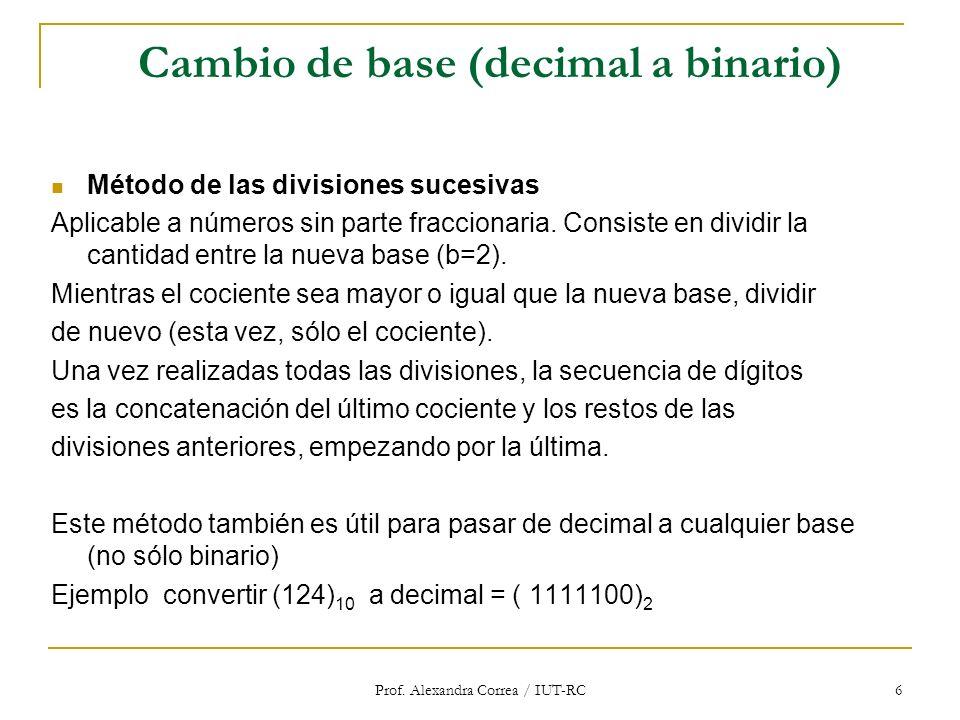 Prof. Alexandra Correa / IUT-RC 6 Cambio de base (decimal a binario) Método de las divisiones sucesivas Aplicable a números sin parte fraccionaria. Co