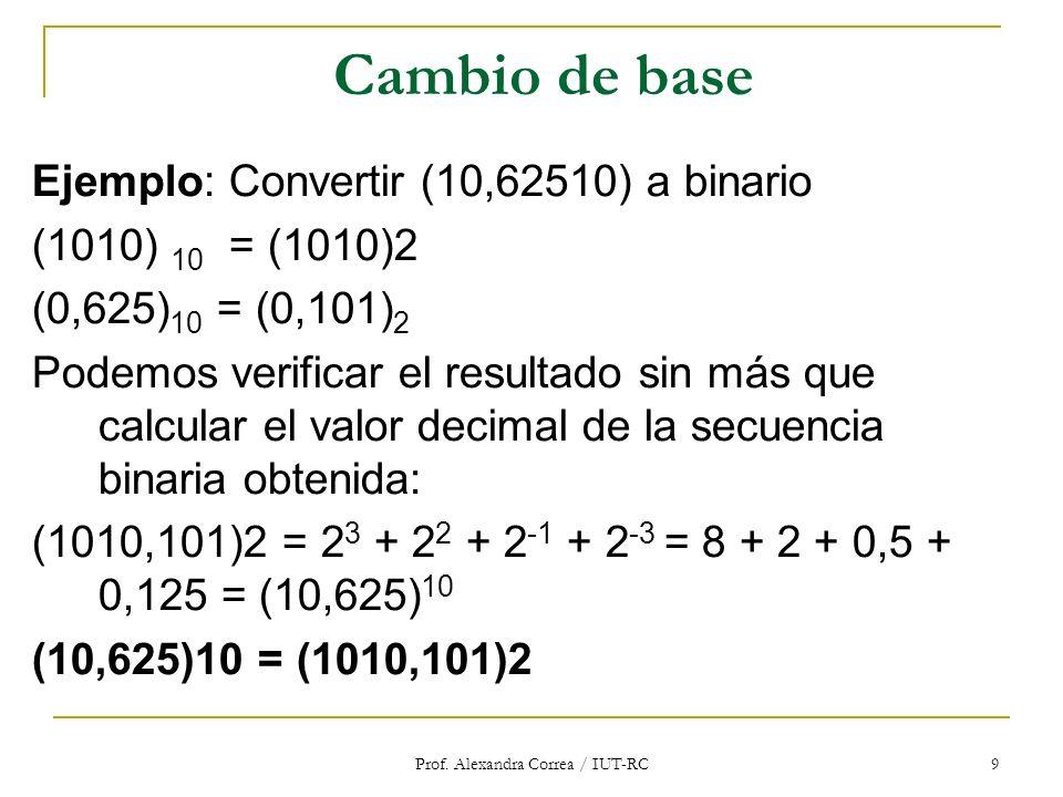 Prof. Alexandra Correa / IUT-RC 9 Cambio de base Ejemplo: Convertir (10,62510) a binario (1010) 10 = (1010)2 (0,625) 10 = (0,101) 2 Podemos verificar