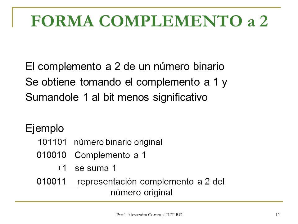 Prof. Alexandra Correa / IUT-RC 11 FORMA COMPLEMENTO a 2 El complemento a 2 de un número binario Se obtiene tomando el complemento a 1 y Sumandole 1 a