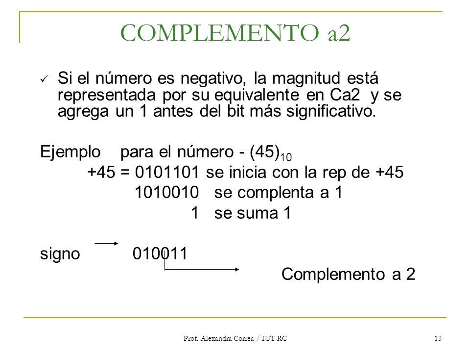Prof. Alexandra Correa / IUT-RC 13 COMPLEMENTO a2 Si el número es negativo, la magnitud está representada por su equivalente en Ca2 y se agrega un 1 a