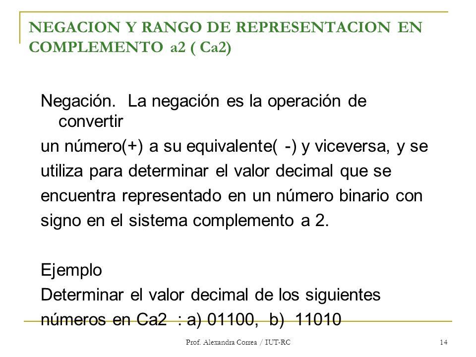 Prof. Alexandra Correa / IUT-RC 14 NEGACION Y RANGO DE REPRESENTACION EN COMPLEMENTO a2 ( Ca2) Negación. La negación es la operación de convertir un n