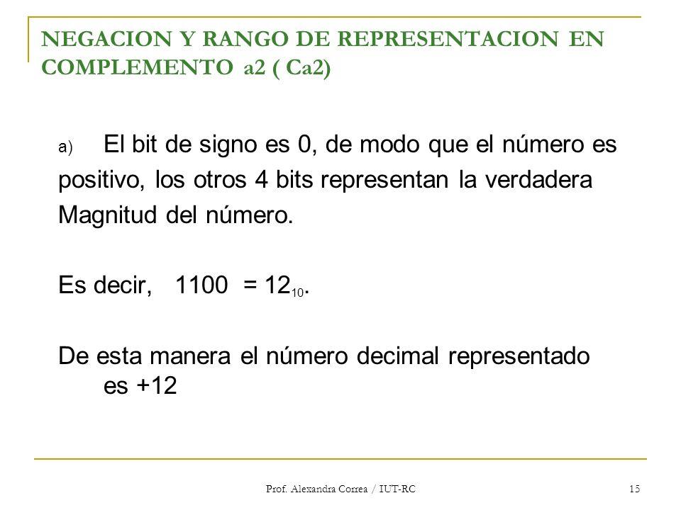 Prof. Alexandra Correa / IUT-RC 15 NEGACION Y RANGO DE REPRESENTACION EN COMPLEMENTO a2 ( Ca2) a) El bit de signo es 0, de modo que el número es posit