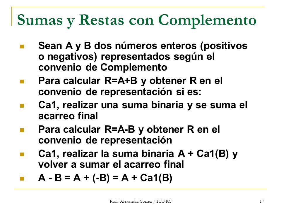 Prof. Alexandra Correa / IUT-RC 17 Sumas y Restas con Complemento Sean A y B dos números enteros (positivos o negativos) representados según el conven