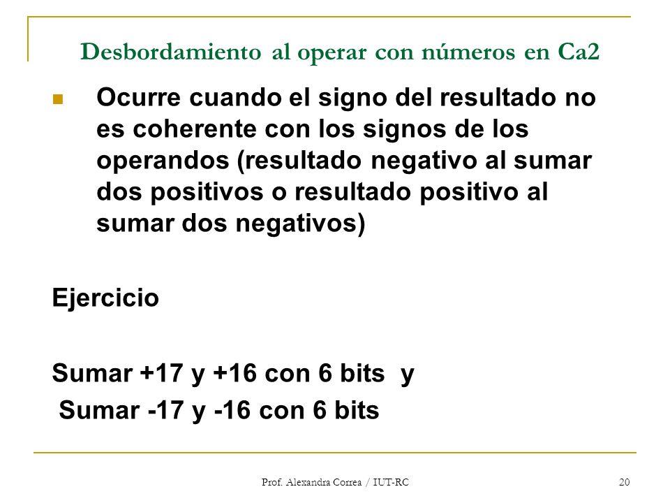 Prof. Alexandra Correa / IUT-RC 20 Desbordamiento al operar con números en Ca2 Ocurre cuando el signo del resultado no es coherente con los signos de