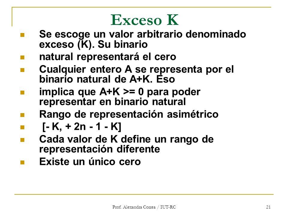 Prof. Alexandra Correa / IUT-RC 21 Exceso K Se escoge un valor arbitrario denominado exceso (K). Su binario natural representará el cero Cualquier ent