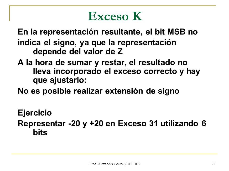 Prof. Alexandra Correa / IUT-RC 22 Exceso K En la representación resultante, el bit MSB no indica el signo, ya que la representación depende del valor