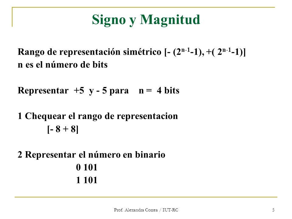 Prof. Alexandra Correa / IUT-RC 5 Signo y Magnitud Rango de representación simétrico [- (2 n-1 -1), +( 2 n-1 -1)] n es el número de bits Representar +