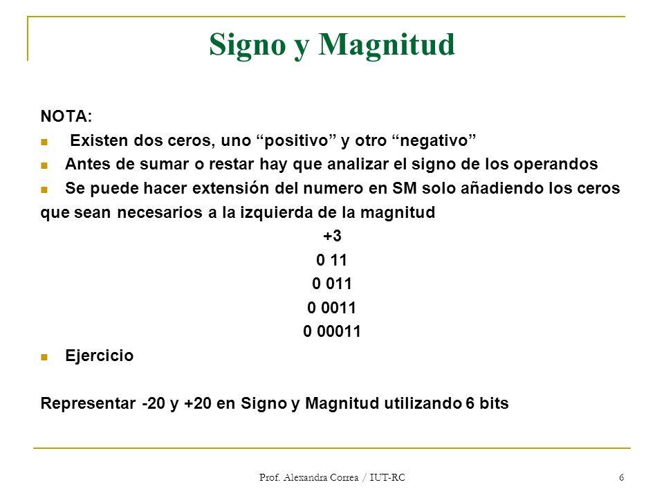 Prof. Alexandra Correa / IUT-RC 6 Signo y Magnitud NOTA: Existen dos ceros, uno positivo y otro negativo Antes de sumar o restar hay que analizar el s