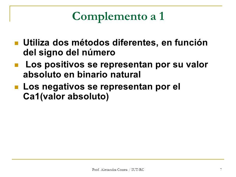 Prof. Alexandra Correa / IUT-RC 7 Complemento a 1 Utiliza dos métodos diferentes, en función del signo del número Los positivos se representan por su