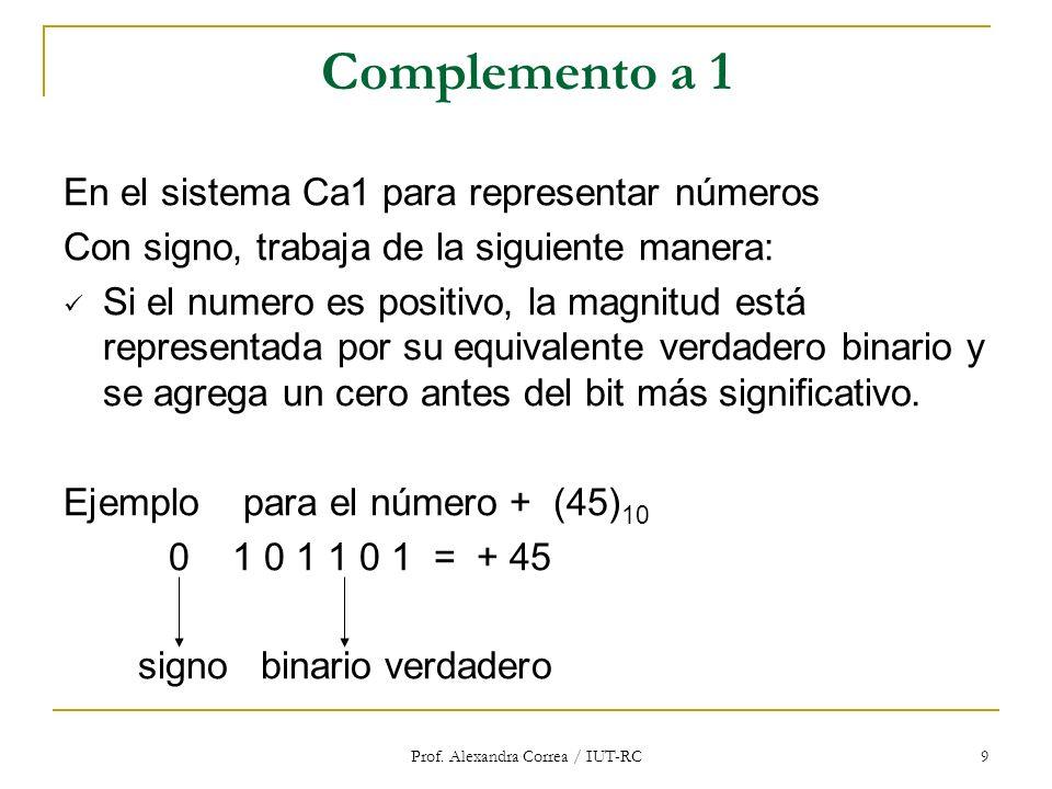 Prof. Alexandra Correa / IUT-RC 9 Complemento a 1 En el sistema Ca1 para representar números Con signo, trabaja de la siguiente manera: Si el numero e