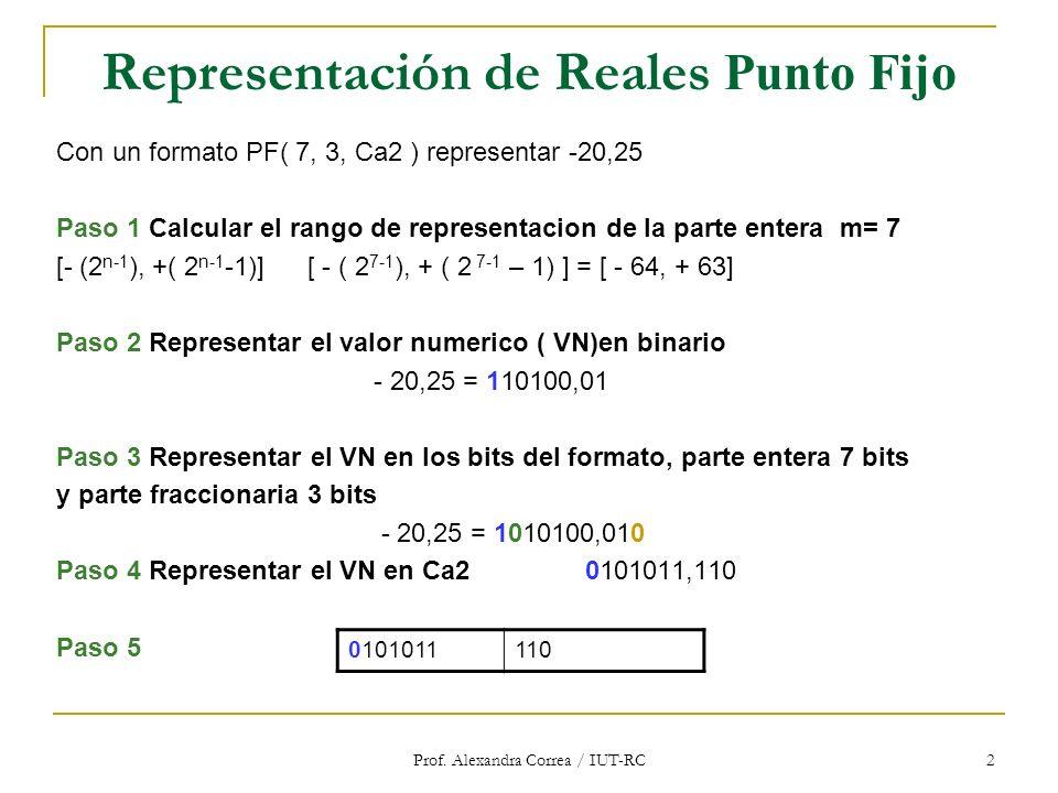 Prof. Alexandra Correa / IUT-RC 2 Representación de Reales Punto Fijo Con un formato PF( 7, 3, Ca2 ) representar -20,25 Paso 1 Calcular el rango de re