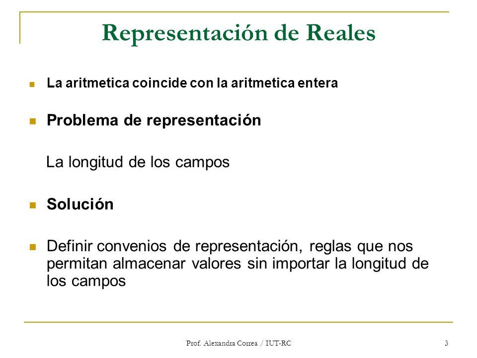 Prof. Alexandra Correa / IUT-RC 3 Representación de Reales La aritmetica coincide con la aritmetica entera Problema de representación La longitud de l