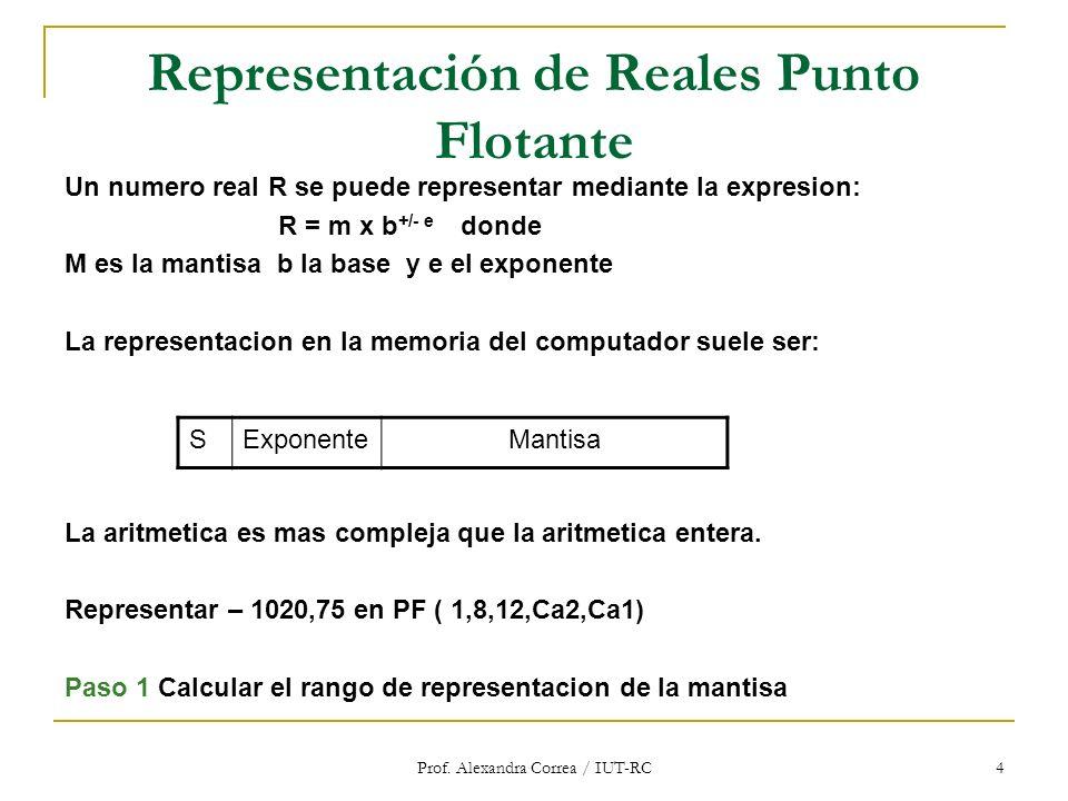 Prof. Alexandra Correa / IUT-RC 4 Representación de Reales Punto Flotante Un numero real R se puede representar mediante la expresion: R = m x b +/- e