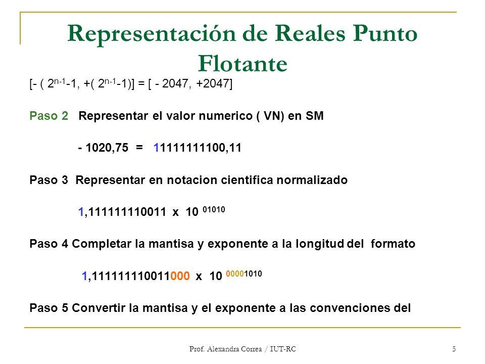 Prof. Alexandra Correa / IUT-RC 5 Representación de Reales Punto Flotante [- ( 2 n-1 -1, +( 2 n-1 -1)] = [ - 2047, +2047] Paso 2 Representar el valor