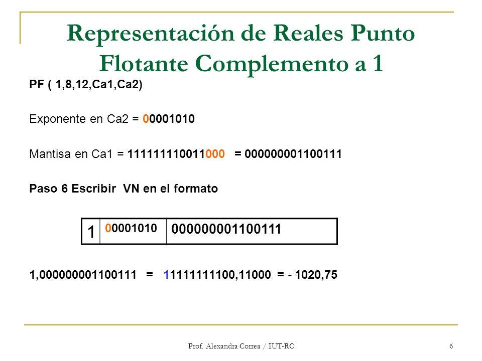 Prof. Alexandra Correa / IUT-RC 6 Representación de Reales Punto Flotante Complemento a 1 PF ( 1,8,12,Ca1,Ca2) Exponente en Ca2 = 00001010 Mantisa en