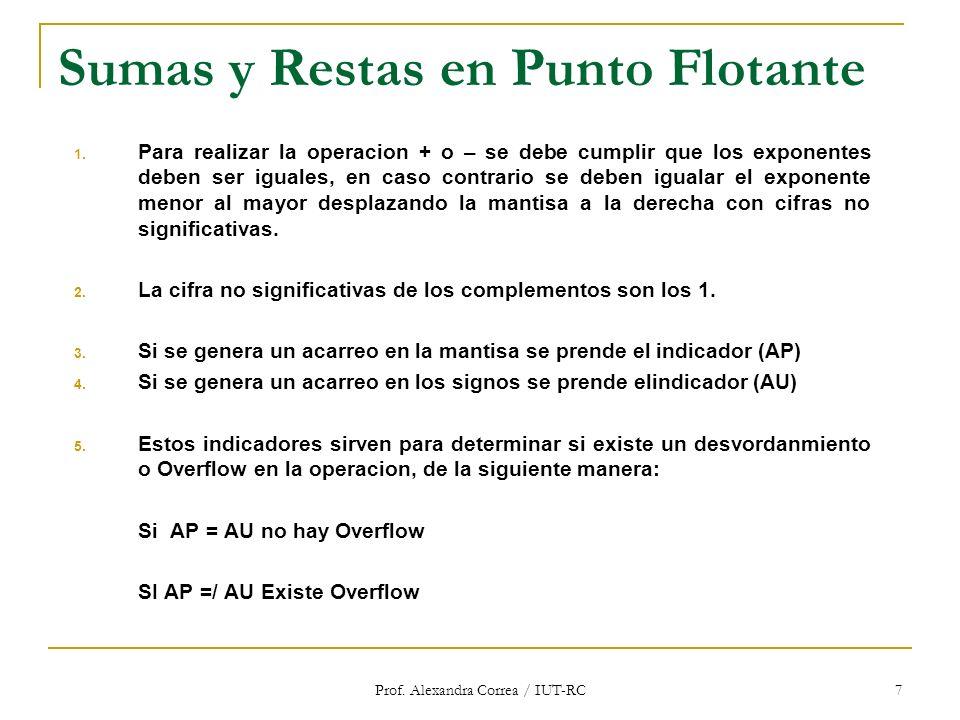 Prof. Alexandra Correa / IUT-RC 7 Sumas y Restas en Punto Flotante 1. Para realizar la operacion + o – se debe cumplir que los exponentes deben ser ig