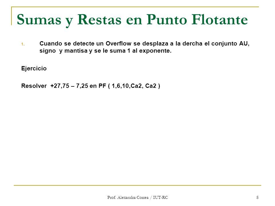 Prof. Alexandra Correa / IUT-RC 8 Sumas y Restas en Punto Flotante 1. Cuando se detecte un Overflow se desplaza a la dercha el conjunto AU, signo y ma
