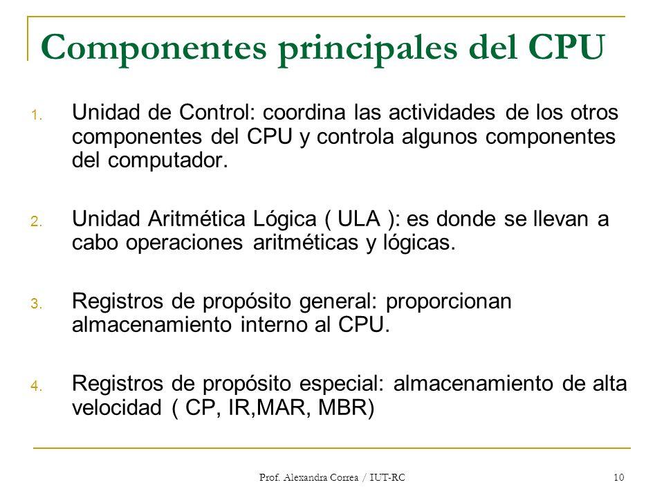 Prof. Alexandra Correa / IUT-RC 10 Componentes principales del CPU 1. Unidad de Control: coordina las actividades de los otros componentes del CPU y c