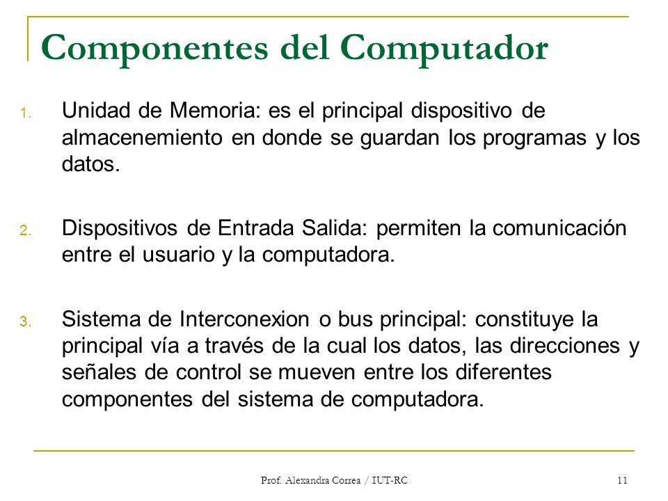 Prof. Alexandra Correa / IUT-RC 11 Componentes del Computador 1. Unidad de Memoria: es el principal dispositivo de almacenemiento en donde se guardan